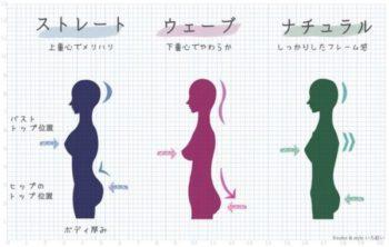 ストレート ぽっちゃり 骨格 【骨格診断】ストレートタイプに似合うコーデ、ファッション小物、髪型すべて教えます!